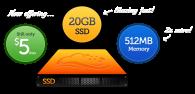Digital Ocean 512MB 20GB SSD VPS for $5